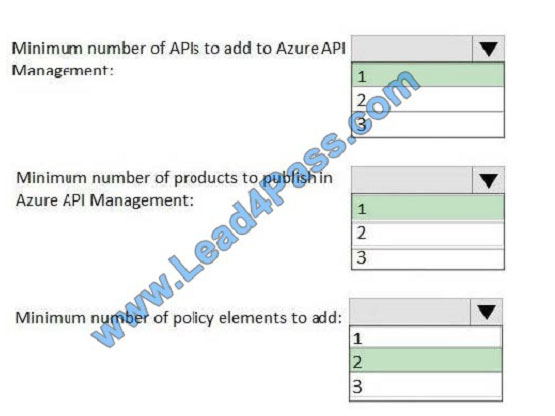 lead4pass az-301 exam question q11-1