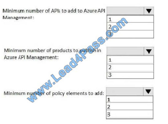 lead4pass az-301 exam question q11
