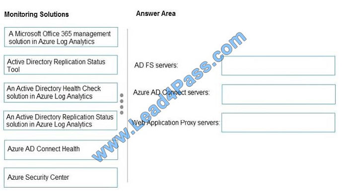 lead4pass az-301 exam question q13