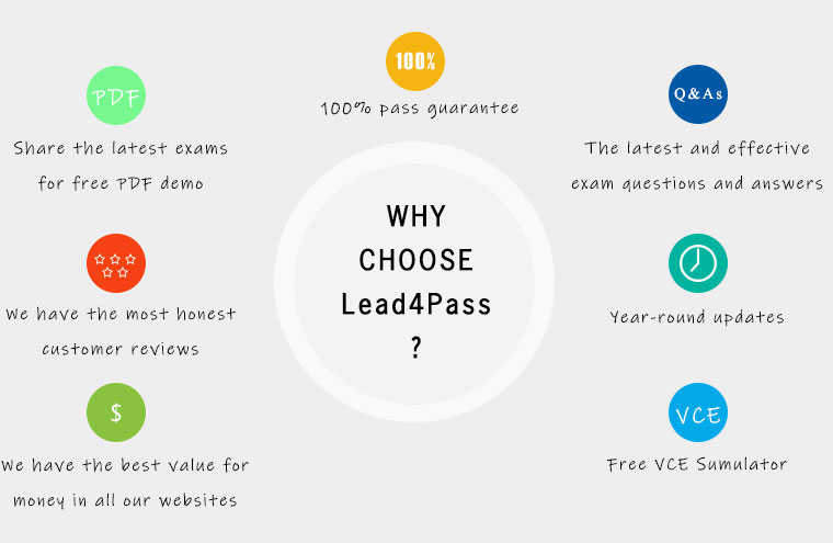 why lead4pass