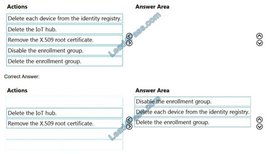 microsoft az-220 questions a5