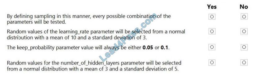 microsoft dp-100 exam questions q9-1